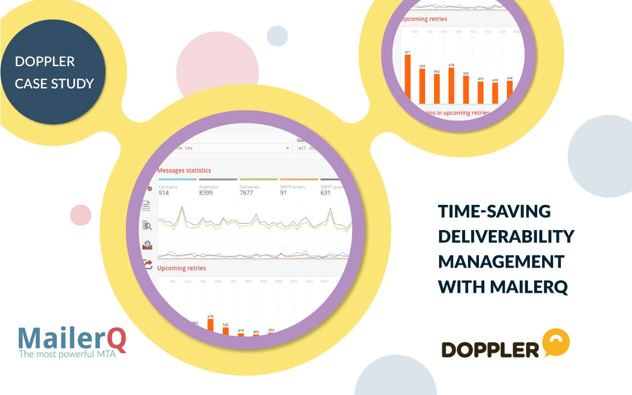 Doppler case study